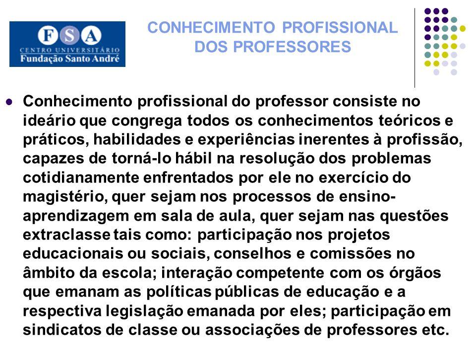 CONHECIMENTO PROFISSIONAL DOS PROFESSORES