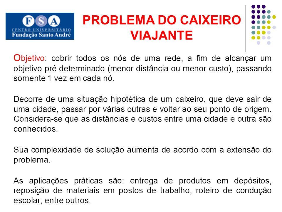 PROBLEMA DO CAIXEIRO VIAJANTE