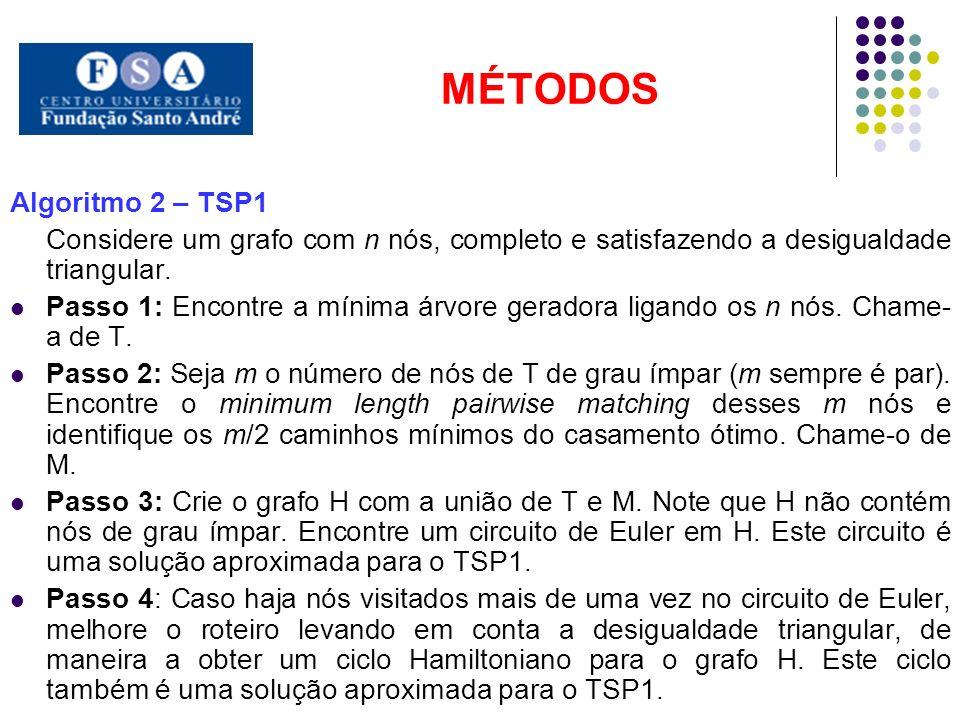 MÉTODOS Algoritmo 2 – TSP1