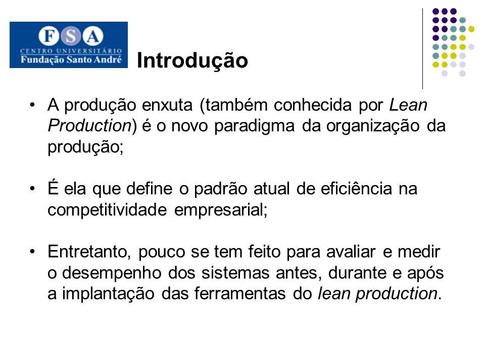 Introdução A produção enxuta (também conhecida por Lean Production) é o novo paradigma da organização da produção;