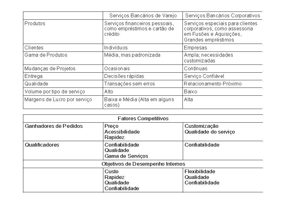 Prof. Jaume Ribera Supply Chain ManagementChina Logistics Market