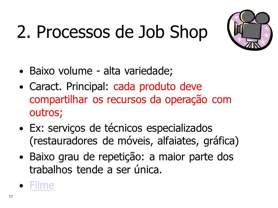 2. Processos de Job Shop Baixo volume - alta variedade;