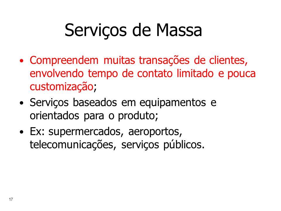 Prof. Jaume Ribera Serviços de Massa. Compreendem muitas transações de clientes, envolvendo tempo de contato limitado e pouca customização;