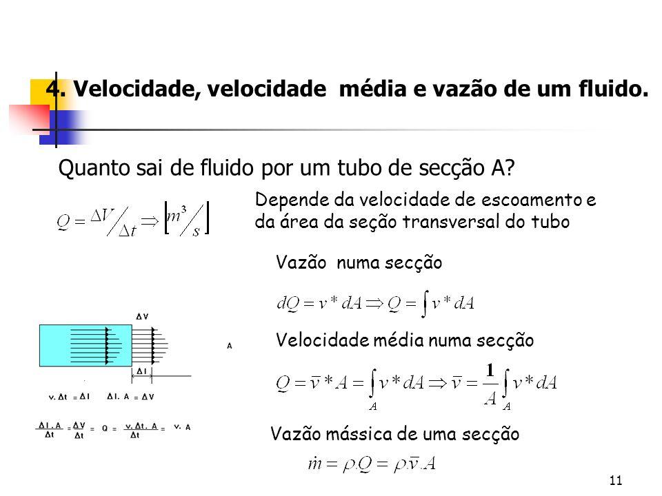 4. Velocidade, velocidade média e vazão de um fluido.