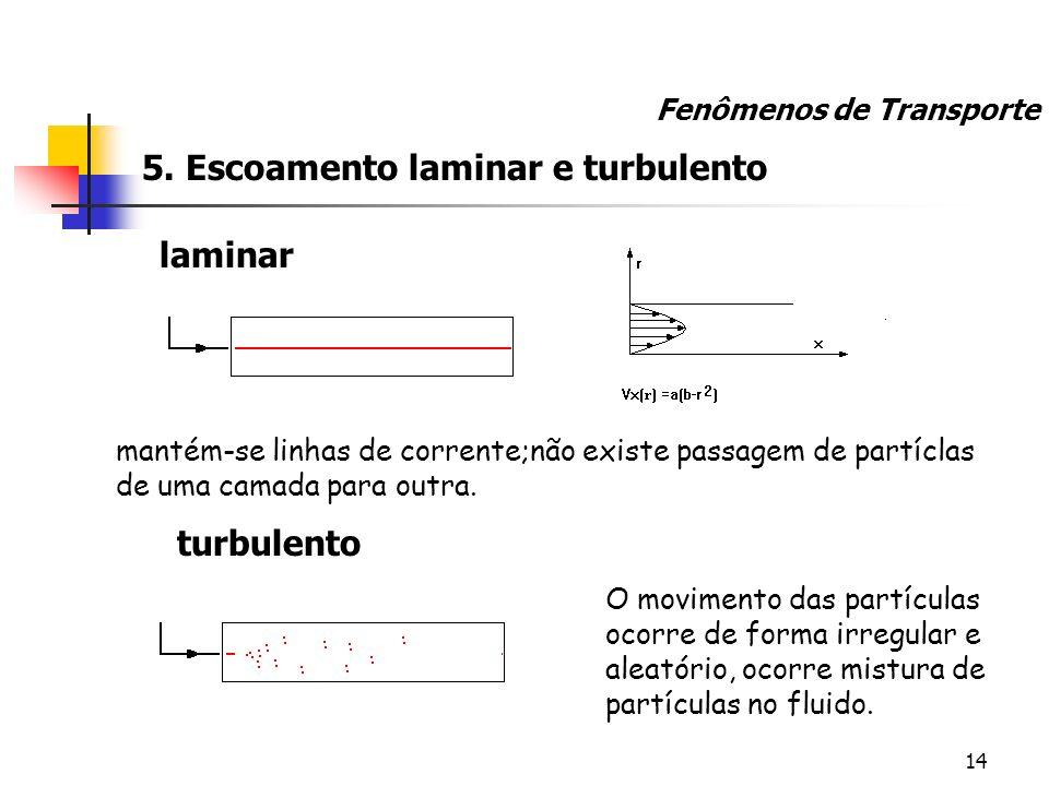 5. Escoamento laminar e turbulento