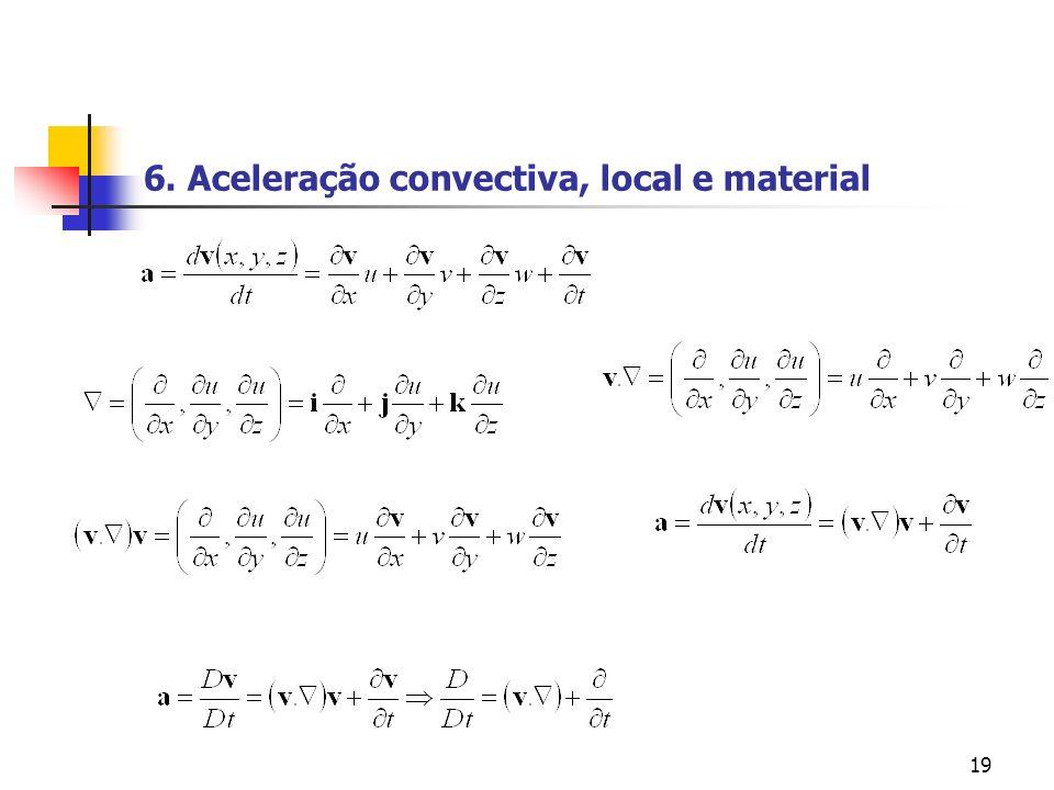 6. Aceleração convectiva, local e material
