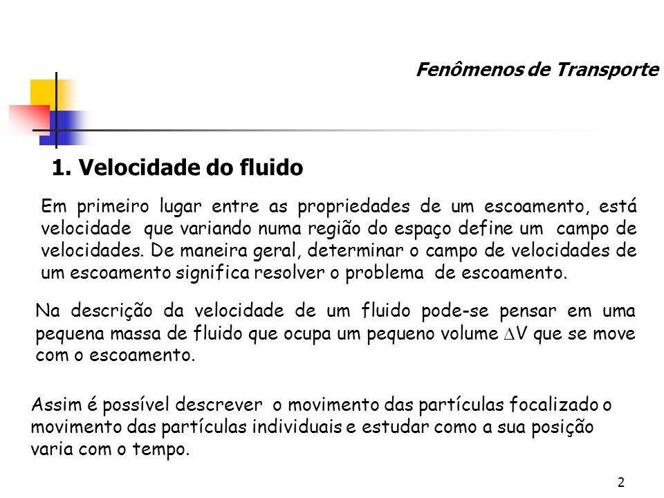 1. Velocidade do fluido Fenômenos de Transporte