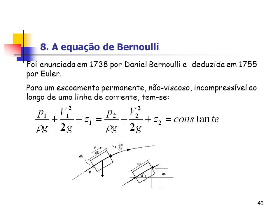 8. A equação de Bernoulli Foi enunciada em 1738 por Daniel Bernoulli e deduzida em 1755 por Euler.