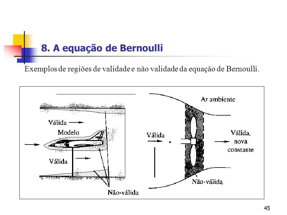 8. A equação de Bernoulli Exemplos de regiões de validade e não validade da equação de Bernoulli.