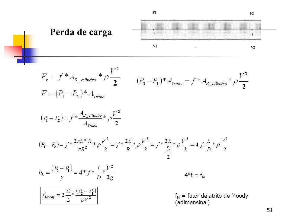 Perda de carga 4*fF= fM fM = fator de atrito de Moody (adimensinal)
