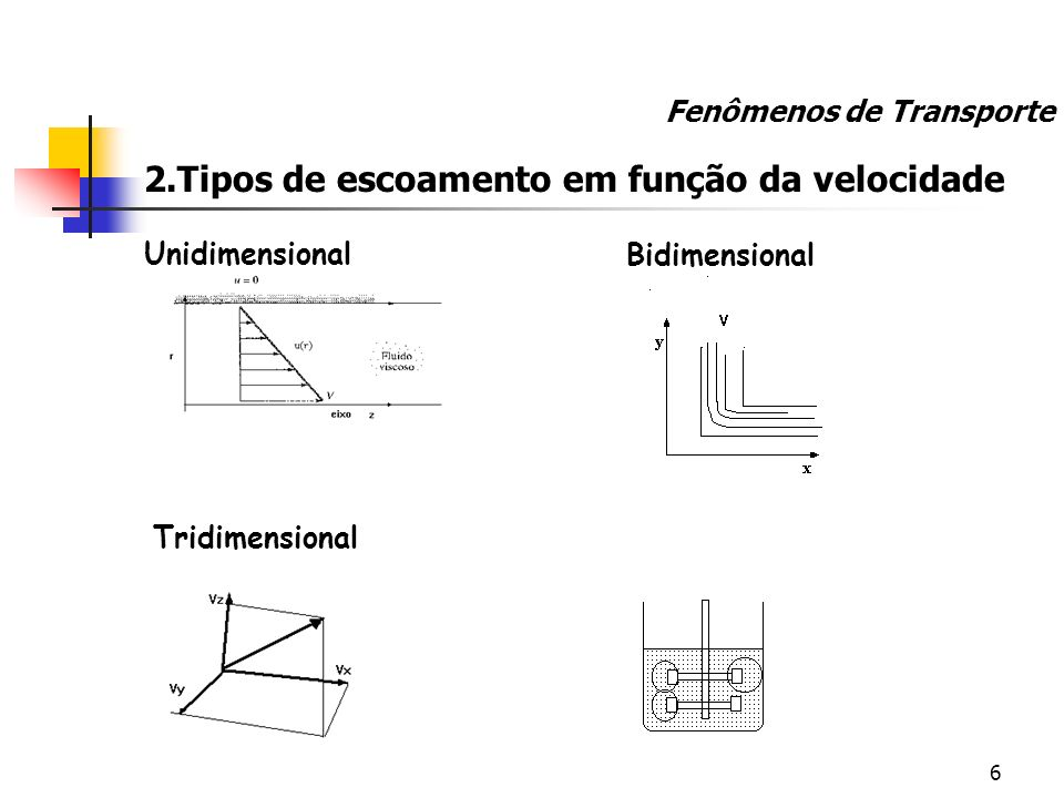 2.Tipos de escoamento em função da velocidade