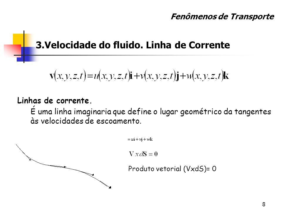 3.Velocidade do fluido. Linha de Corrente