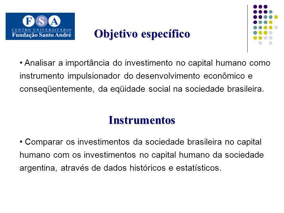 Objetivo específico Instrumentos