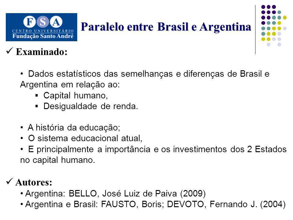 Paralelo entre Brasil e Argentina