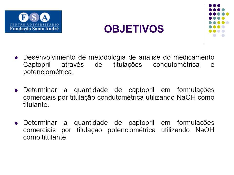 OBJETIVOS Desenvolvimento de metodologia de análise do medicamento Captopril através de titulações condutométrica e potenciométrica.