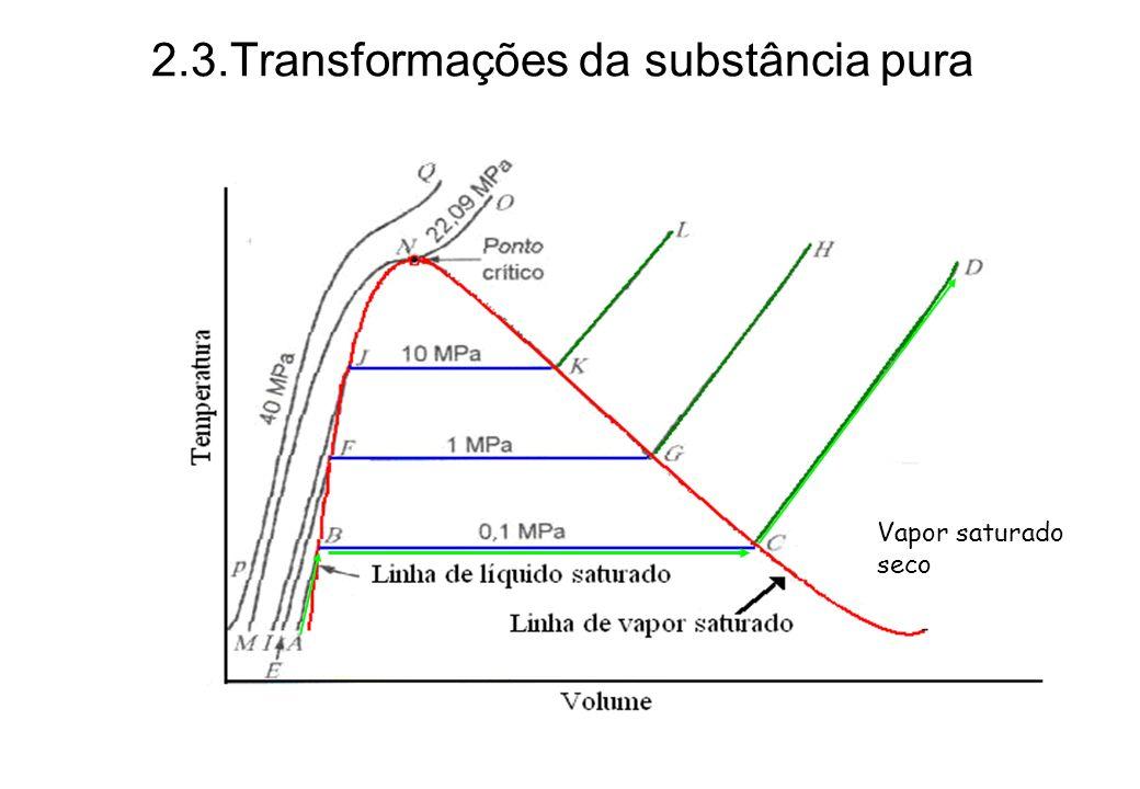 2.3.Transformações da substância pura