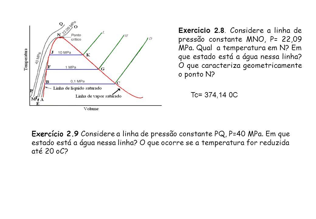 Exercício 2.8. Considere a linha de pressão constante MNO, P= 22,09 MPa. Qual a temperatura em N Em que estado está a água nessa linha O que caracteriza geometricamente o ponto N
