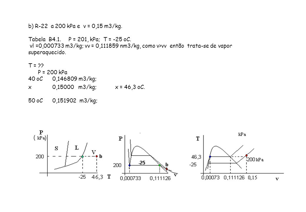 b) R-22 a 200 kPa e v = 0,15 m3/kg. Tabela B4.1. P = 201, kPa; T = -25 oC.