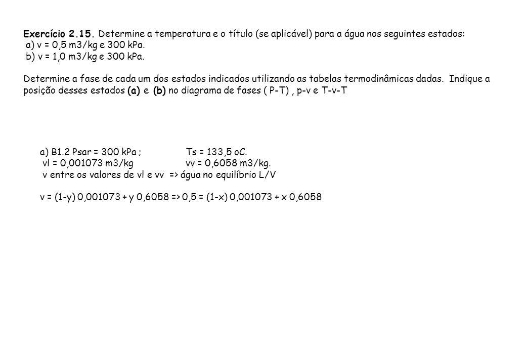 Exercício 2.15. Determine a temperatura e o título (se aplicável) para a água nos seguintes estados: