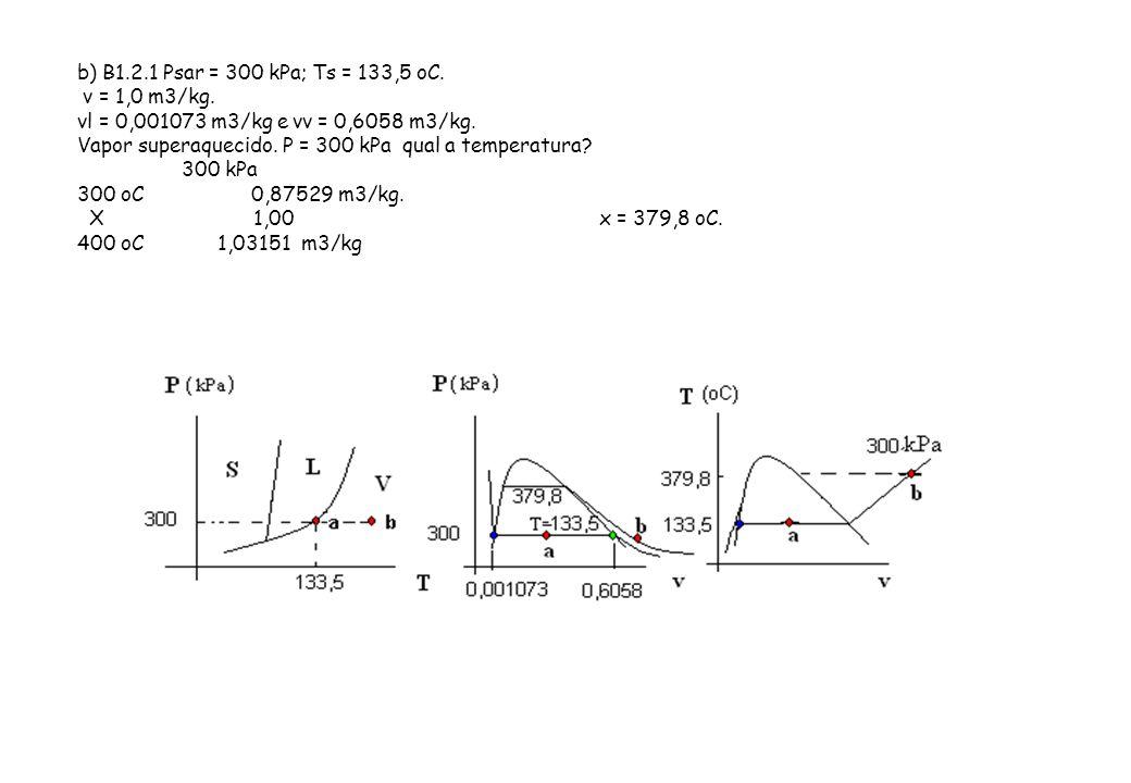 b) B1.2.1 Psar = 300 kPa; Ts = 133,5 oC.v = 1,0 m3/kg. vl = 0,001073 m3/kg e vv = 0,6058 m3/kg.