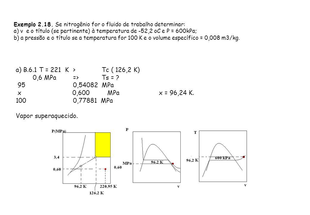 a) B.6.1 T = 221 K > Tc ( 126,2 K) 0,6 MPa => Ts =