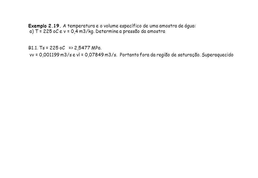 Exemplo 2.19. A temperatura e o volume específico de uma amostra de água:
