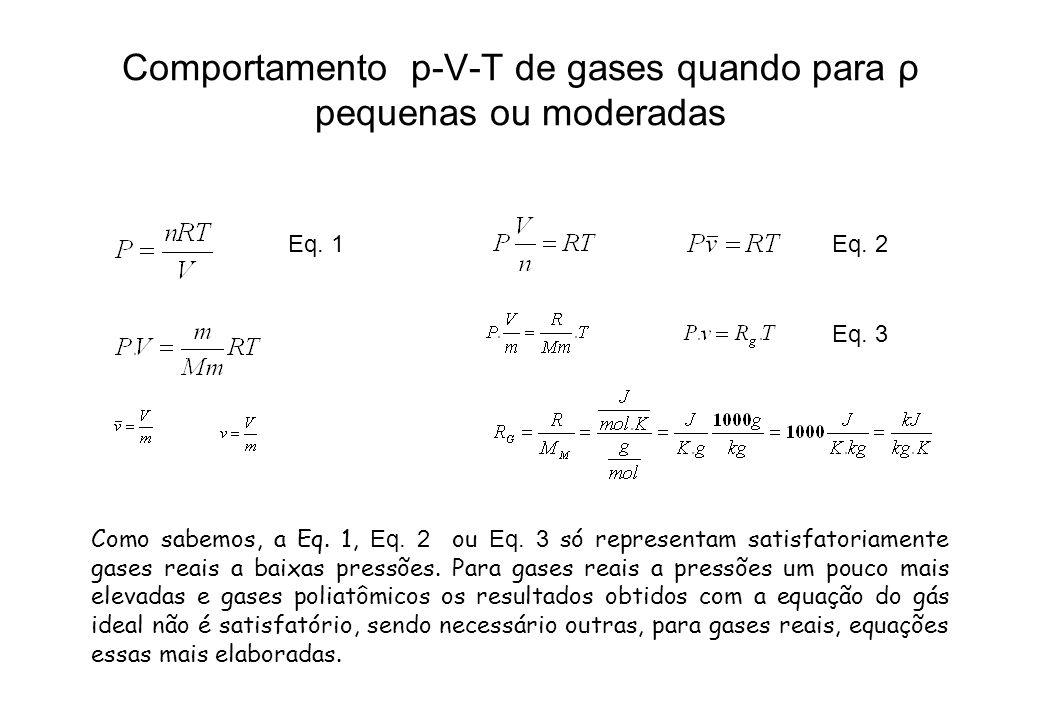 Comportamento p-V-T de gases quando para ρ pequenas ou moderadas