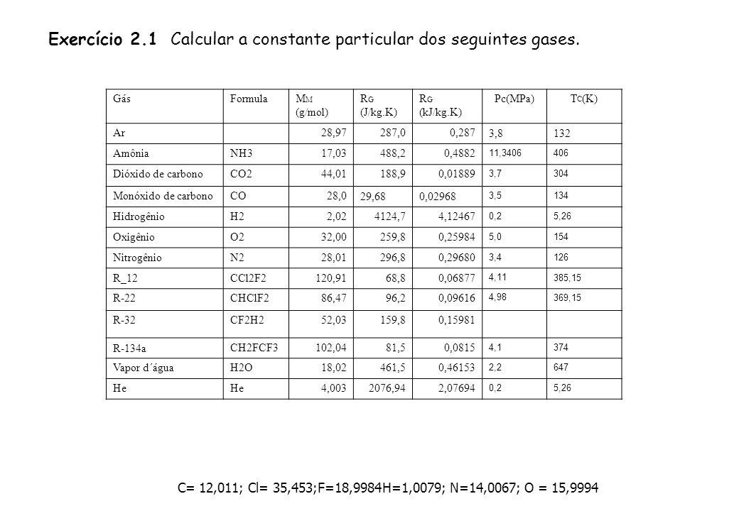 Exercício 2.1 Calcular a constante particular dos seguintes gases.