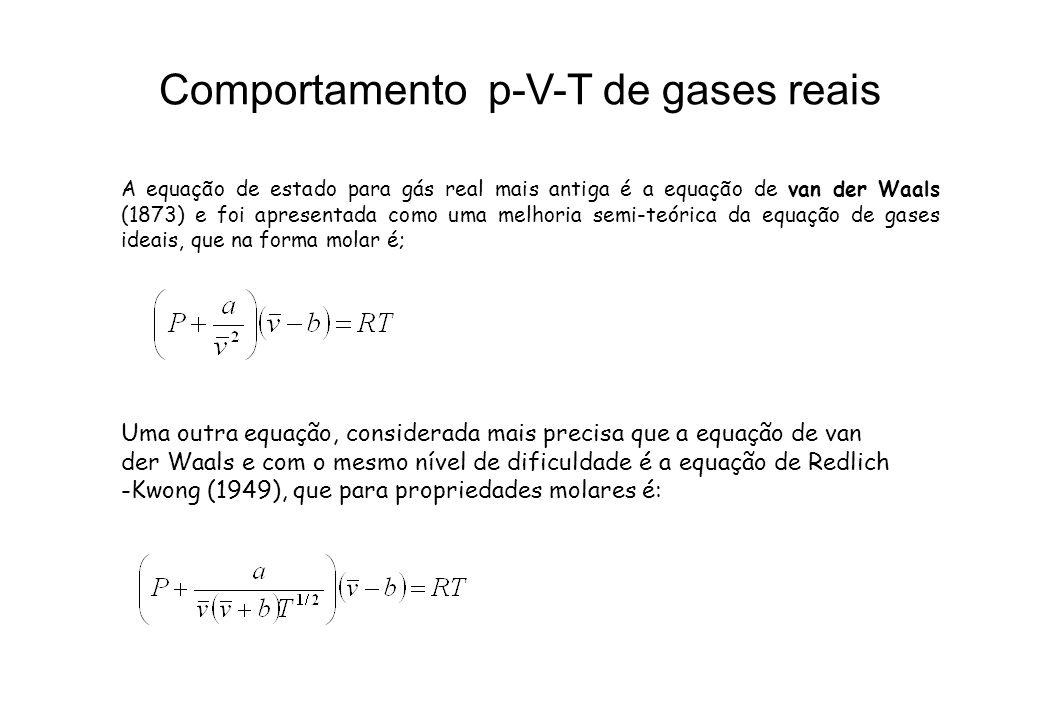 Comportamento p-V-T de gases reais