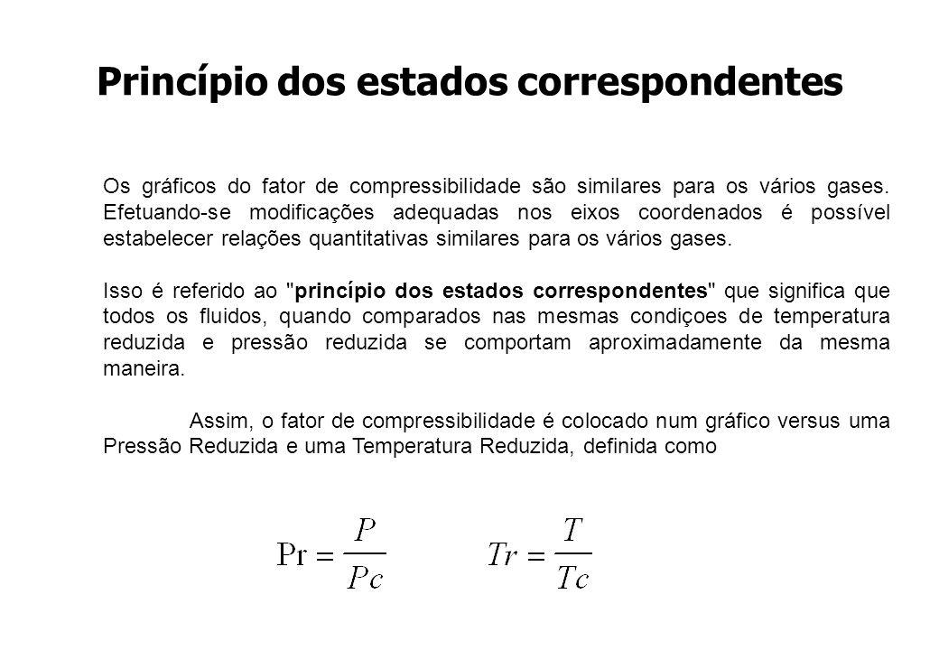 Princípio dos estados correspondentes