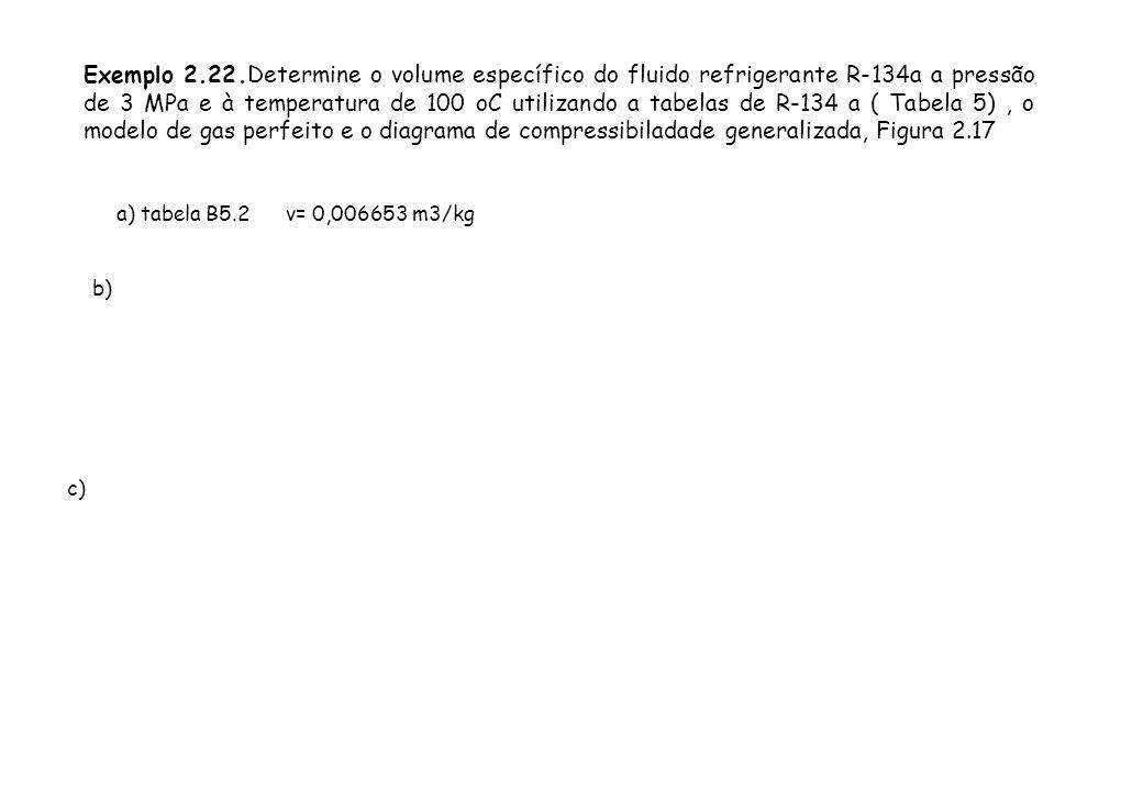 Exemplo 2.22.Determine o volume específico do fluido refrigerante R-134a a pressão de 3 MPa e à temperatura de 100 oC utilizando a tabelas de R-134 a ( Tabela 5) , o modelo de gas perfeito e o diagrama de compressibiladade generalizada, Figura 2.17