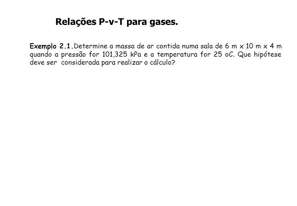 Relações P-v-T para gases.