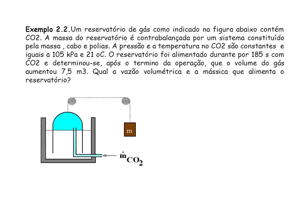 Exemplo 2.2.Um reservatório de gás como indicado na figura abaixo contém CO2.