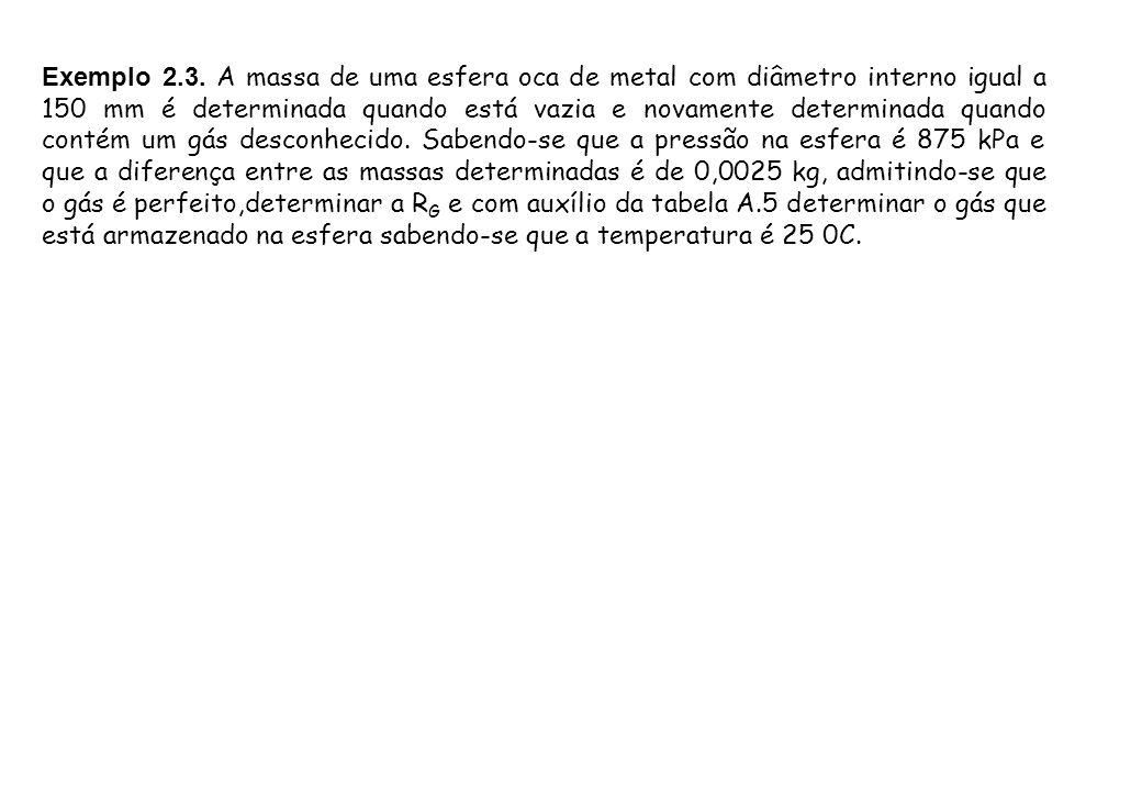 Exemplo 2.3.
