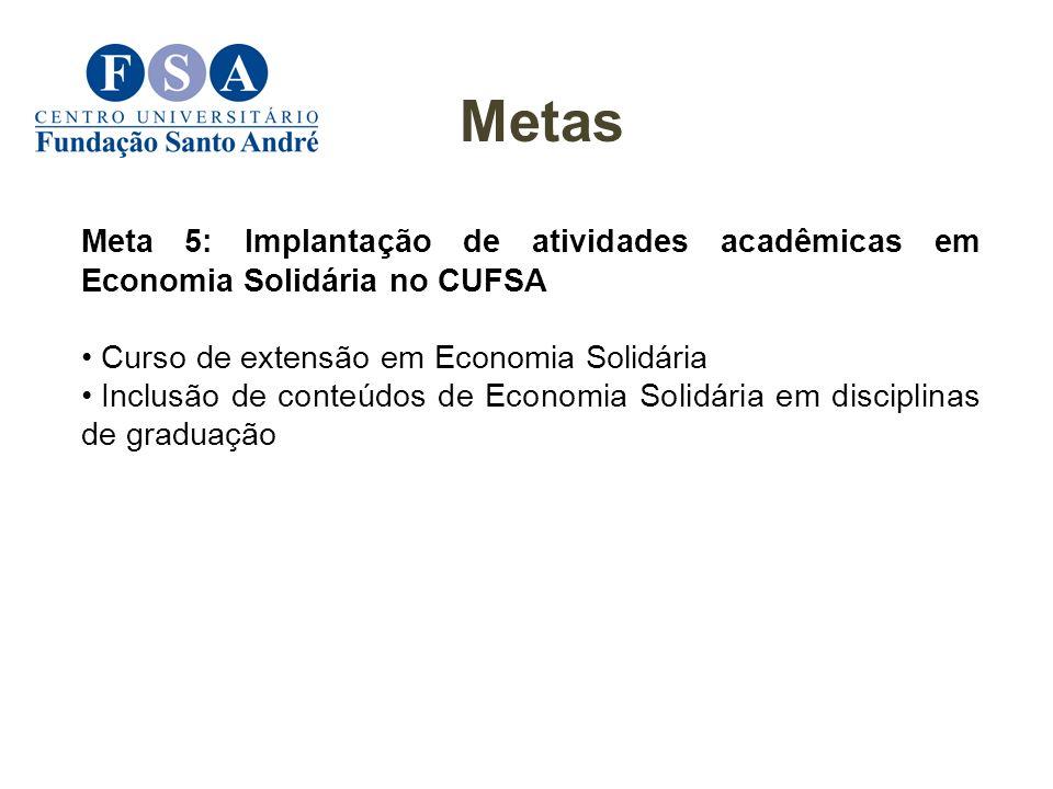 MetasMeta 5: Implantação de atividades acadêmicas em Economia Solidária no CUFSA. Curso de extensão em Economia Solidária.
