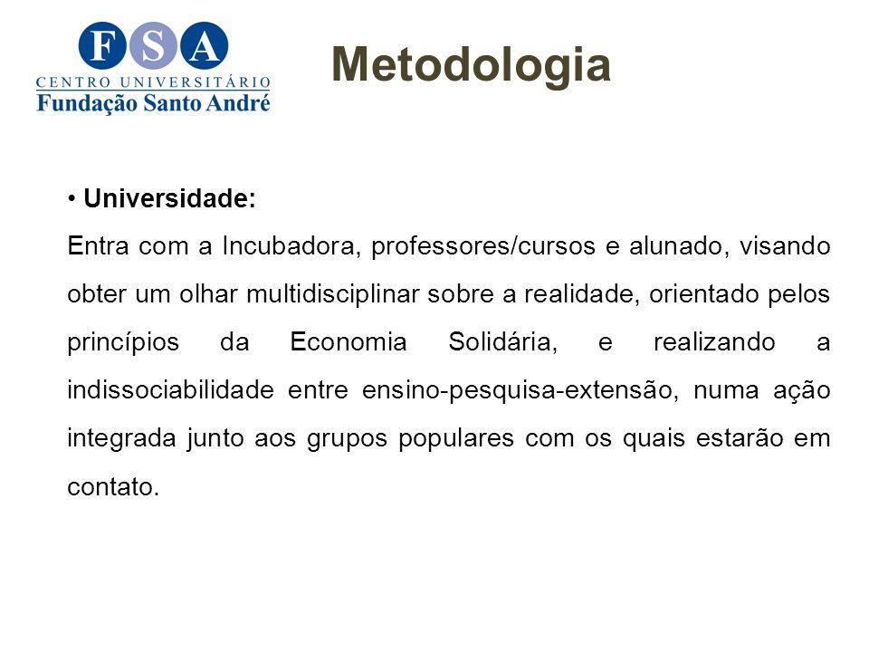Metodologia Universidade: