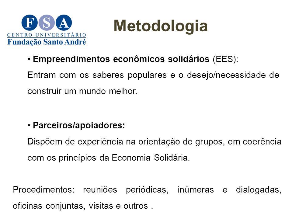 Metodologia Empreendimentos econômicos solidários (EES):