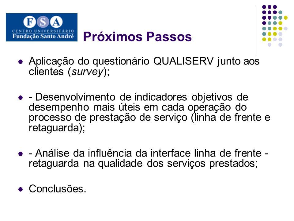 Próximos Passos Aplicação do questionário QUALISERV junto aos clientes (survey);
