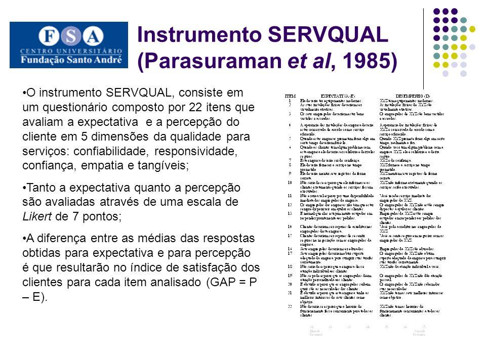 Instrumento SERVQUAL (Parasuraman et al, 1985)