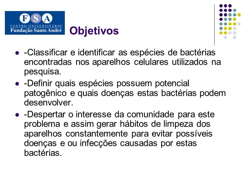 Objetivos -Classificar e identificar as espécies de bactérias encontradas nos aparelhos celulares utilizados na pesquisa.