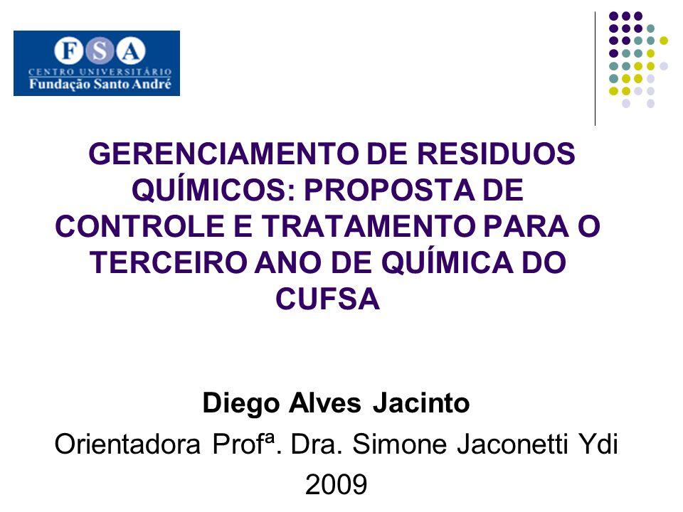 Diego Alves Jacinto Orientadora Profª. Dra. Simone Jaconetti Ydi 2009