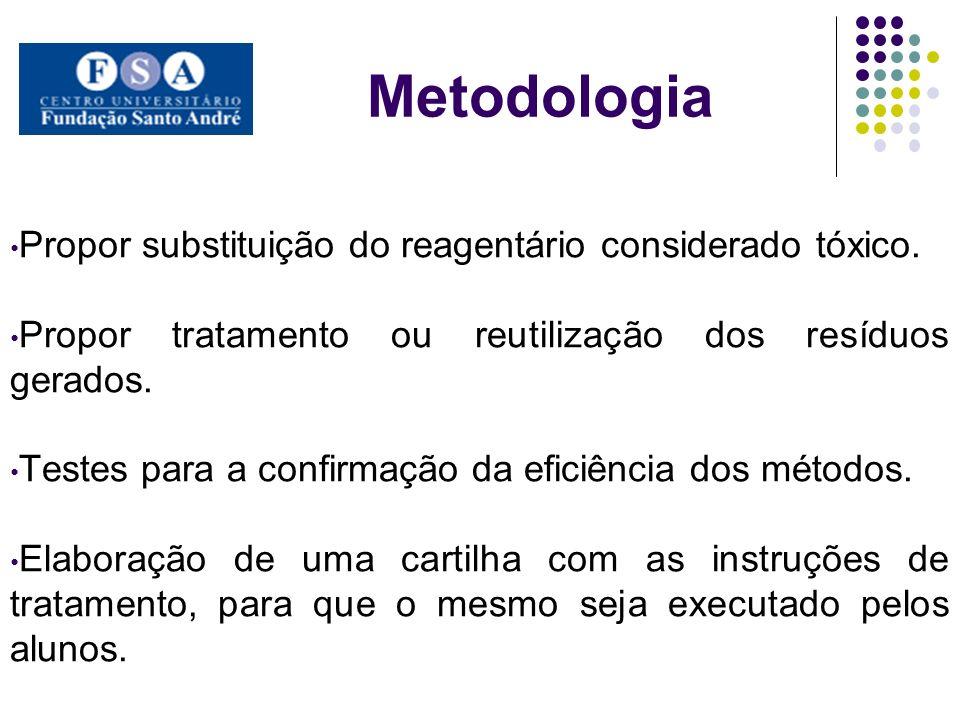 Metodologia Propor substituição do reagentário considerado tóxico.