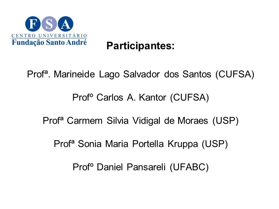 Participantes: Profª. Marineide Lago Salvador dos Santos (CUFSA) Profº Carlos A.