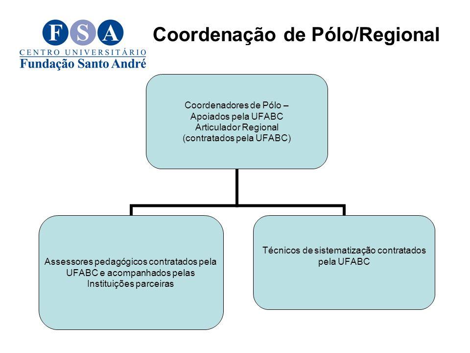 Coordenação de Pólo/Regional