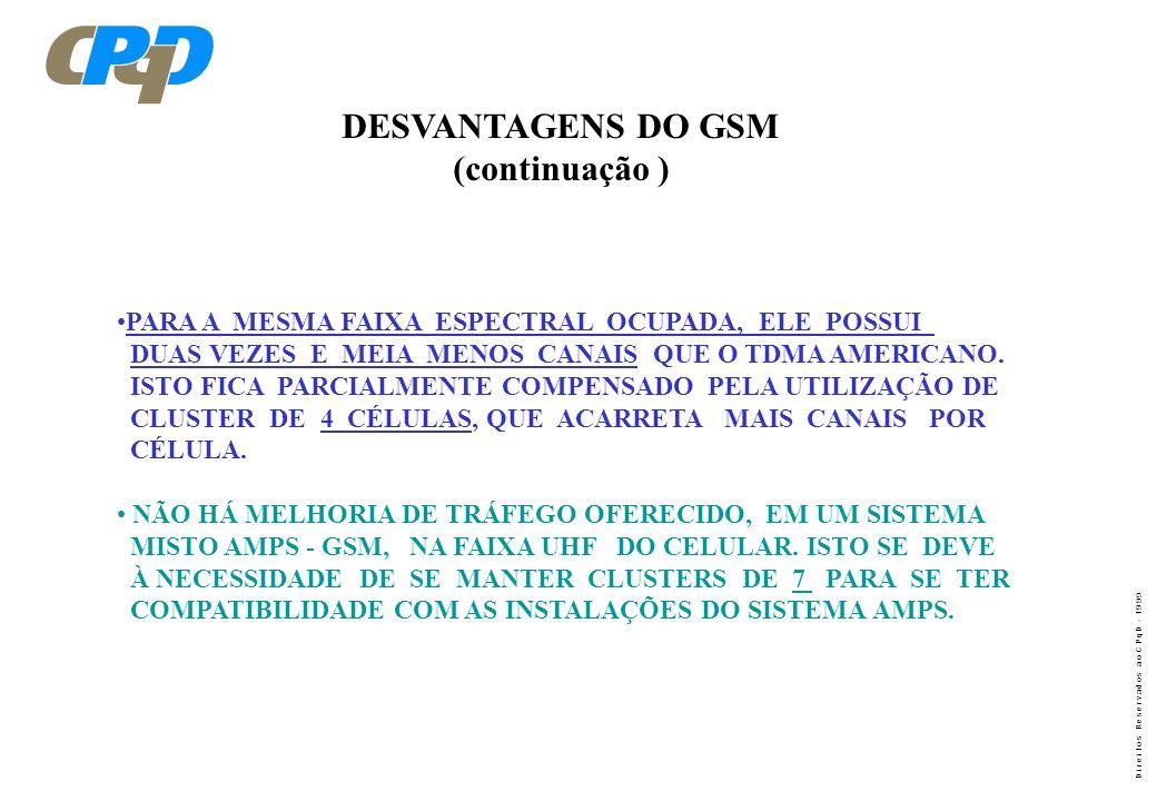 DESVANTAGENS DO GSM (continuação )