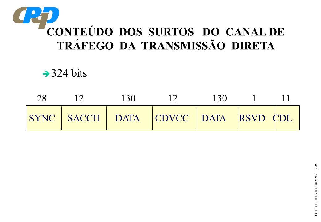CONTEÚDO DOS SURTOS DO CANAL DE TRÁFEGO DA TRANSMISSÃO DIRETA