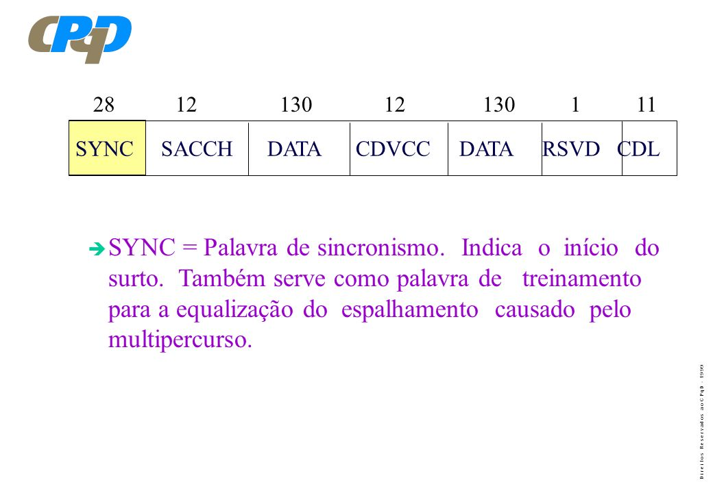 28 12 130 12 130 1 11 SYNC SACCH DATA CDVCC DATA RSVD CDL.