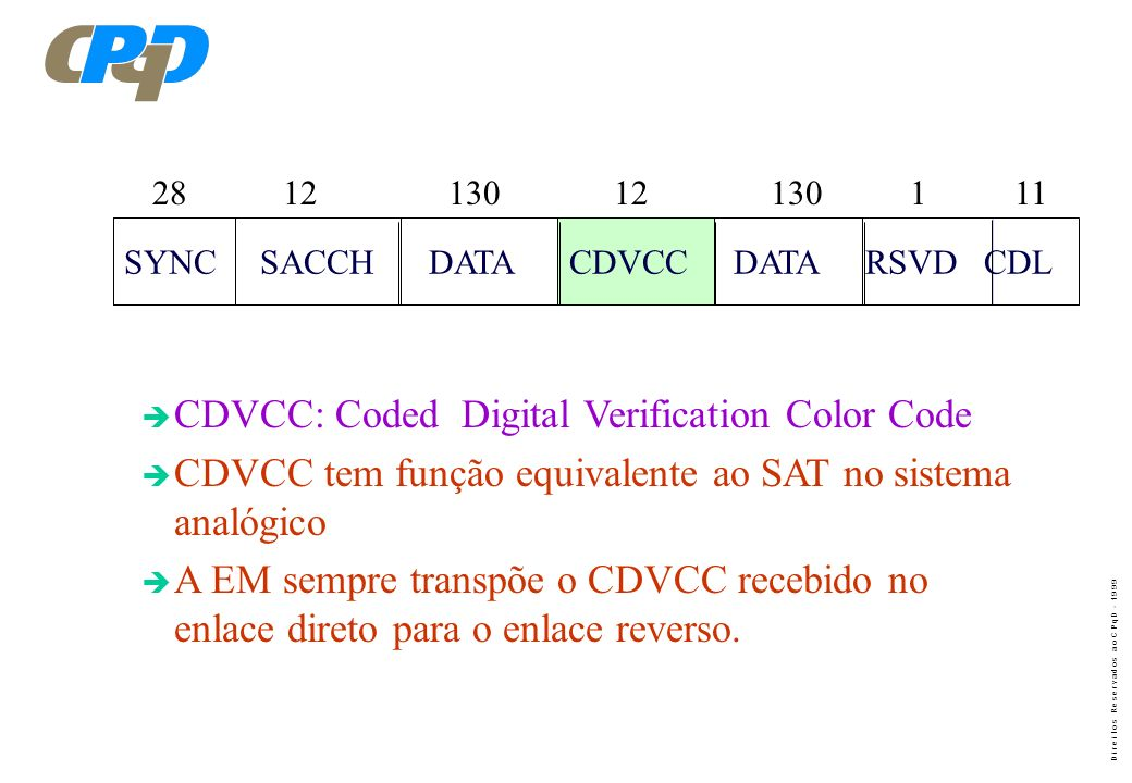 CDVCC: Coded Digital Verification Color Code