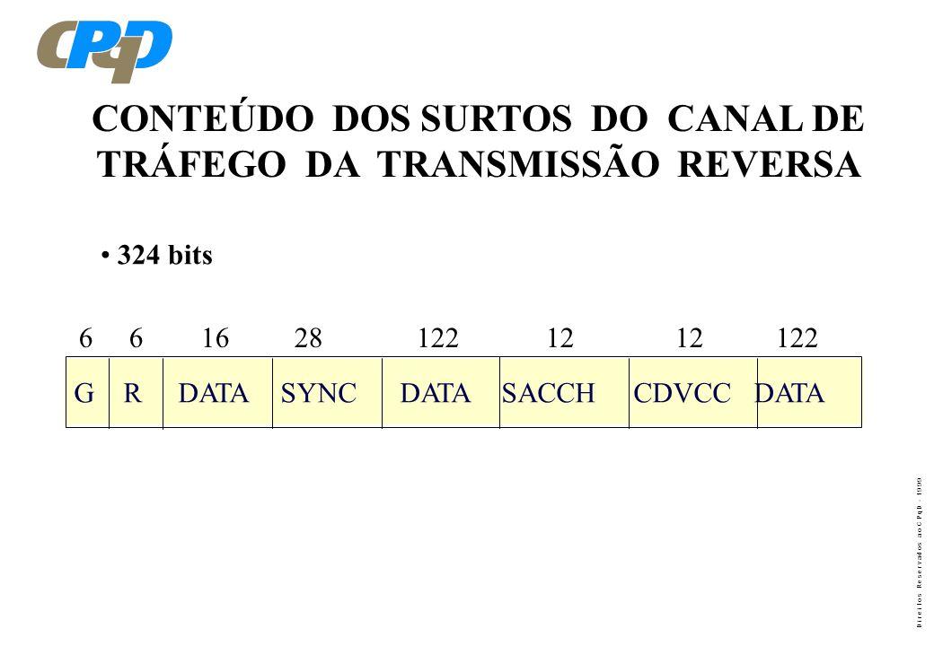 CONTEÚDO DOS SURTOS DO CANAL DE TRÁFEGO DA TRANSMISSÃO REVERSA
