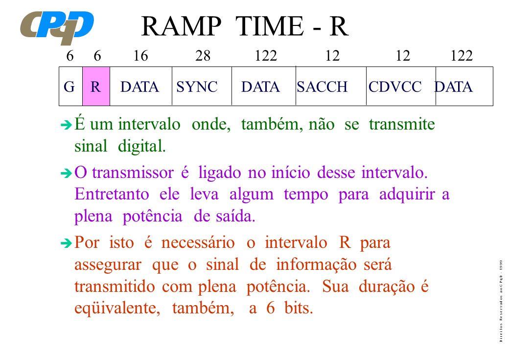 RAMP TIME - R 6 6 16 28 122 12 12 122.
